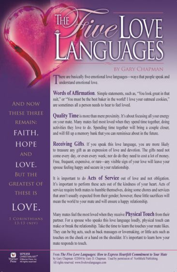 What are the 7 love languages